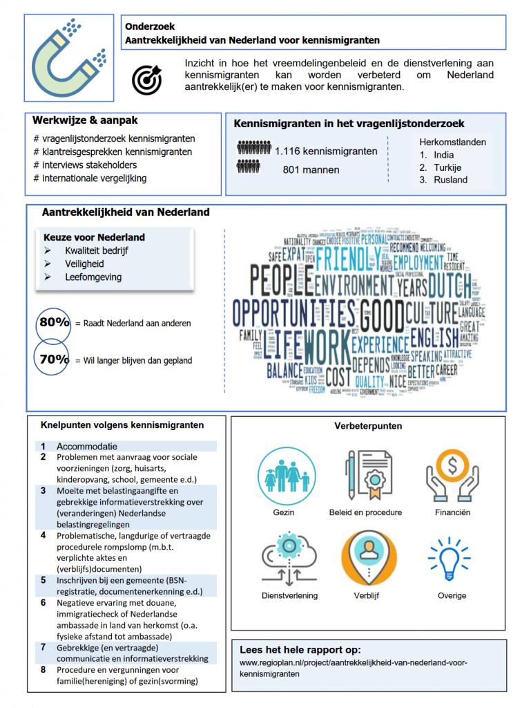 Infographic van de onderzoeksresultaten kennismigranten in Nederland